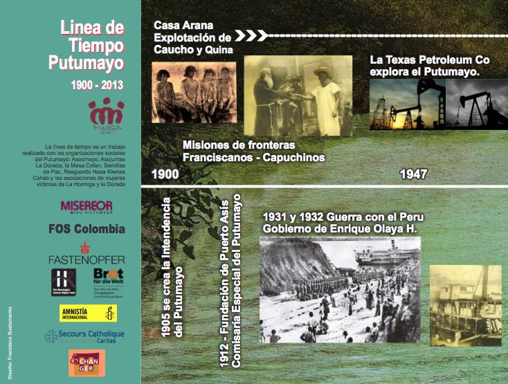 Línea de tiempo Putumayo 1900- 2013